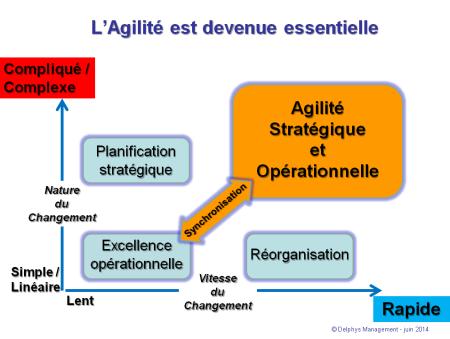 Diapo Agilité-oct14